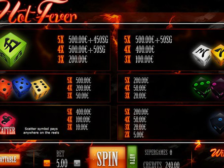 Dice slot Hot Fever - LuckyGames Casino