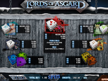 Dice slot Lords Of Asgard - LuckyGames Casino