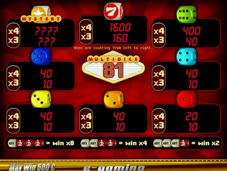 Multidice 81 E-Gaming Dice Slot - LuckyGames Casino