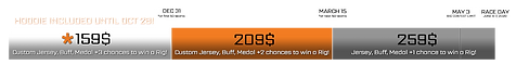 2020 PLATINUM RIG 24H PRICES.png