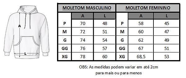 Tabela de Medidas Moletons.png