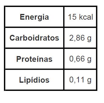 Dados retirados da Tabela de Composição de Alimentos da Universidade de São Paulo