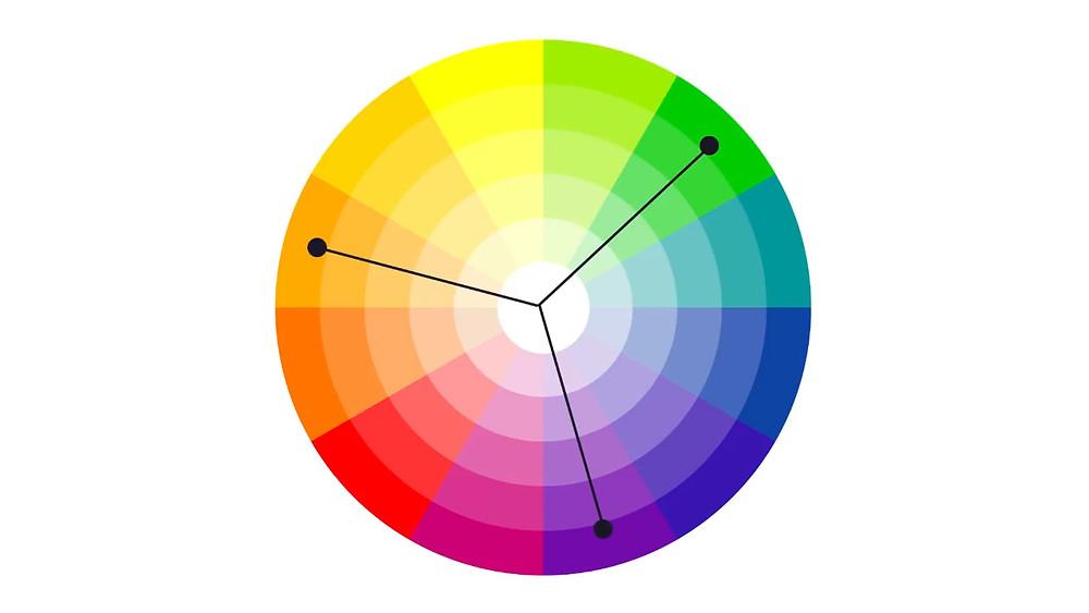 เลือกสีไหมพรมด้วยหลักการเลือกสีรูปตัว Y