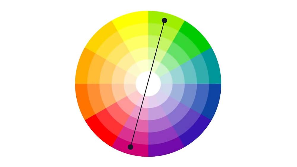 เลือกสีไหมพรมด้วยหลักการเลือกสีตัดกัน
