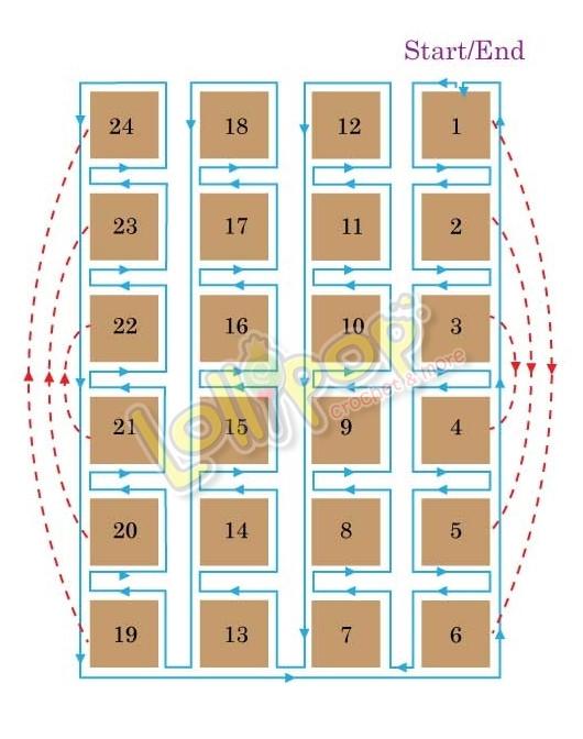 ผังลำดับการถักโซ่เชื่อมโครเชต์ดอกเสี่หลี่ยม