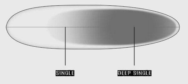 HowziSurfboards-SlipperConcave.jpg