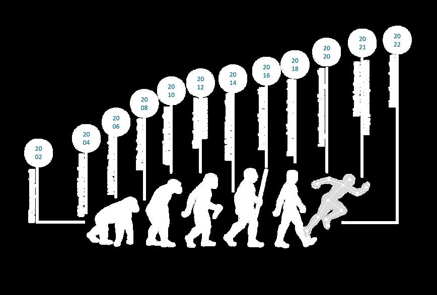 DPC evolution.png