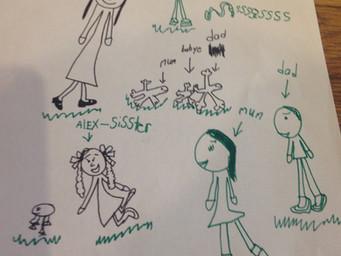 Winner: Nadia, Age 7