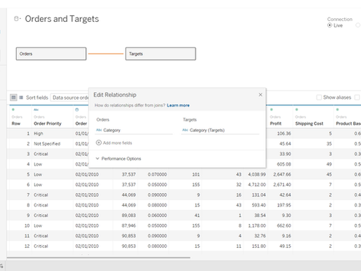 Building relationships: Tableau's new data model