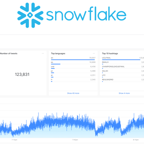 From JSON to insight with Snowflake