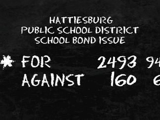 Unofficial results: 90+% of Hub City voters approved HPSD bond renewal