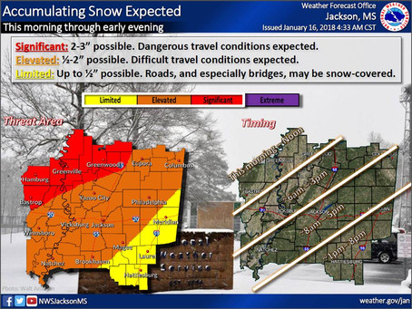 NWS: Meridian could see up to half inch of snow today; other areas up to one inch