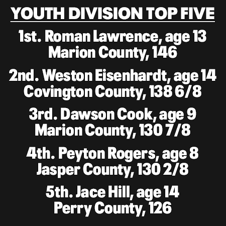 2020-2021 TOP FIVE YOUNG.png