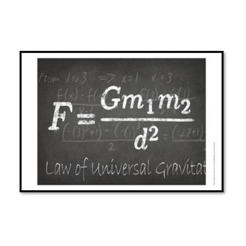 Mathematical Elements II - Framed & Mounted Art