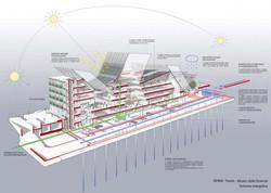 MUSE-Diagram-999x712