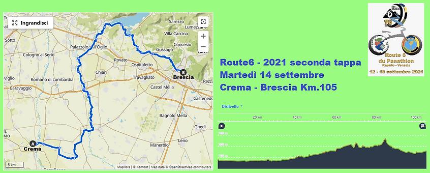 2.Tappa Crema - Brescia.png