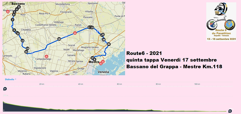 5.Tappa Bassano - Mestre.png