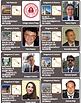 Elenco dettagliato delle Delegazioni Territoriali del Collegio Italiano Privacy.png