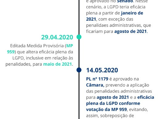 Senado aprova antecipação da LGPD para este ano e texto vai à sanção
