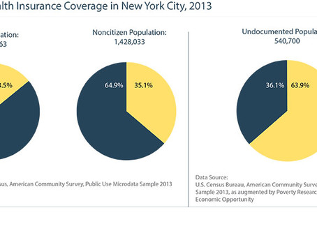 CIANA Explains: What Options Do Immigrants Have for Healthcare in NYC?