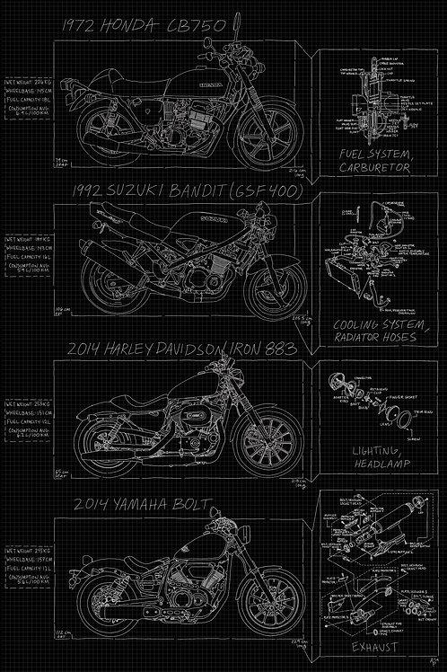 Moto Poster