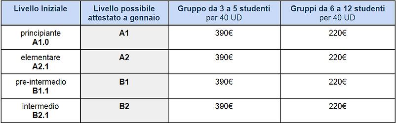 prezzi collegi.PNG