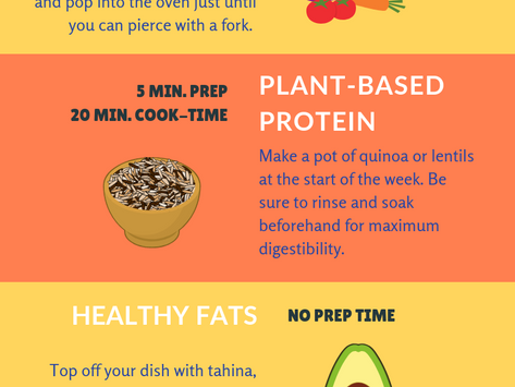 Your dinner-time cheat sheet