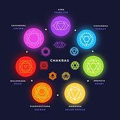 colorful-chakras-concept_23-2148572385.j