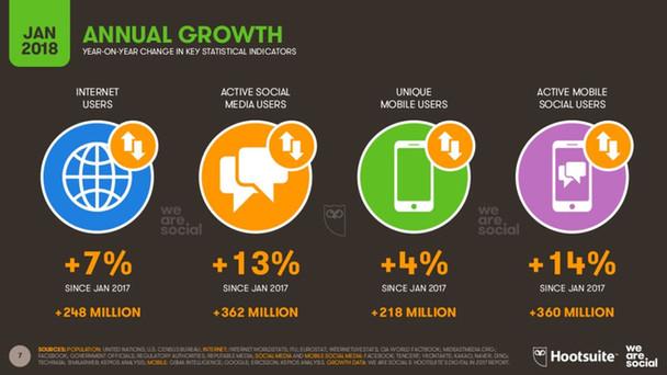 Contenidos de los videos virales en YouTube y Facebook, y factores que causan la viralización