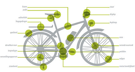Safebike gedekte componenten.jpg