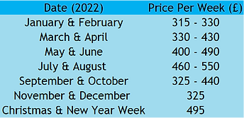Prices 2022 New.png