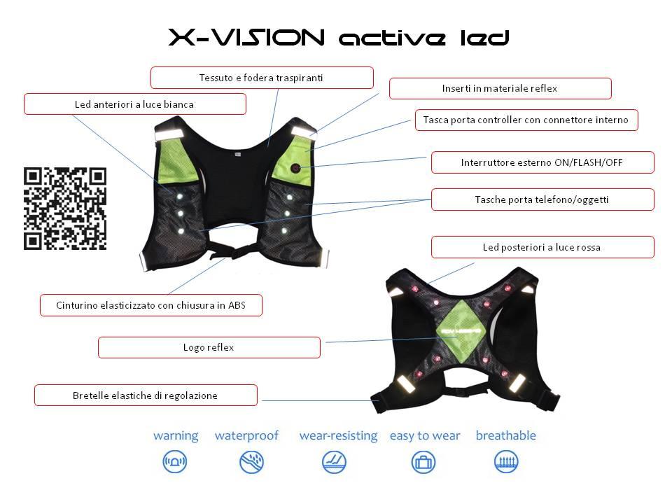 X-VISION active led - dettaglio