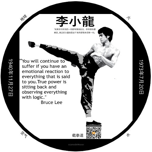 Bruce Lee - Earth, Fire, Air, & Water 2020 By James DeWeaver