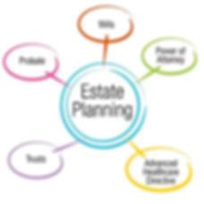 estate planning image.jpg