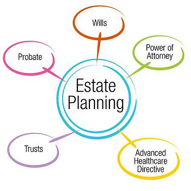 estate planning image.jpg