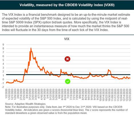 VIX indicator.png