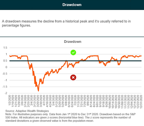drawdown indicator.png