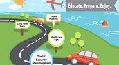 Retirement roadmap1.jpg