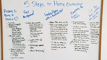 5 Steps to Home Ownership.png