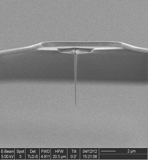 Focused ion beam modified AFM tip