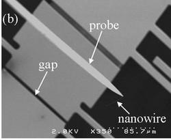 Move nanowire to the tester