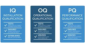 IQ OQ PQ.png