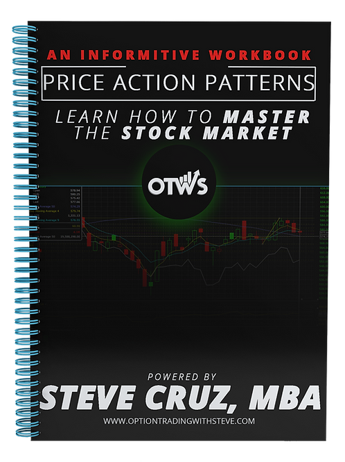 Price Action Trading & Patterns