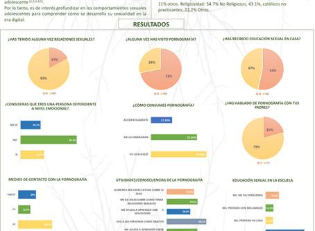 Premio de investigación de la Asociación de Sexualidad y de Salud Mental Española