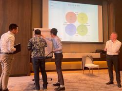 East-West Leadership Global DISC workshop Dalian China Gabor Holch
