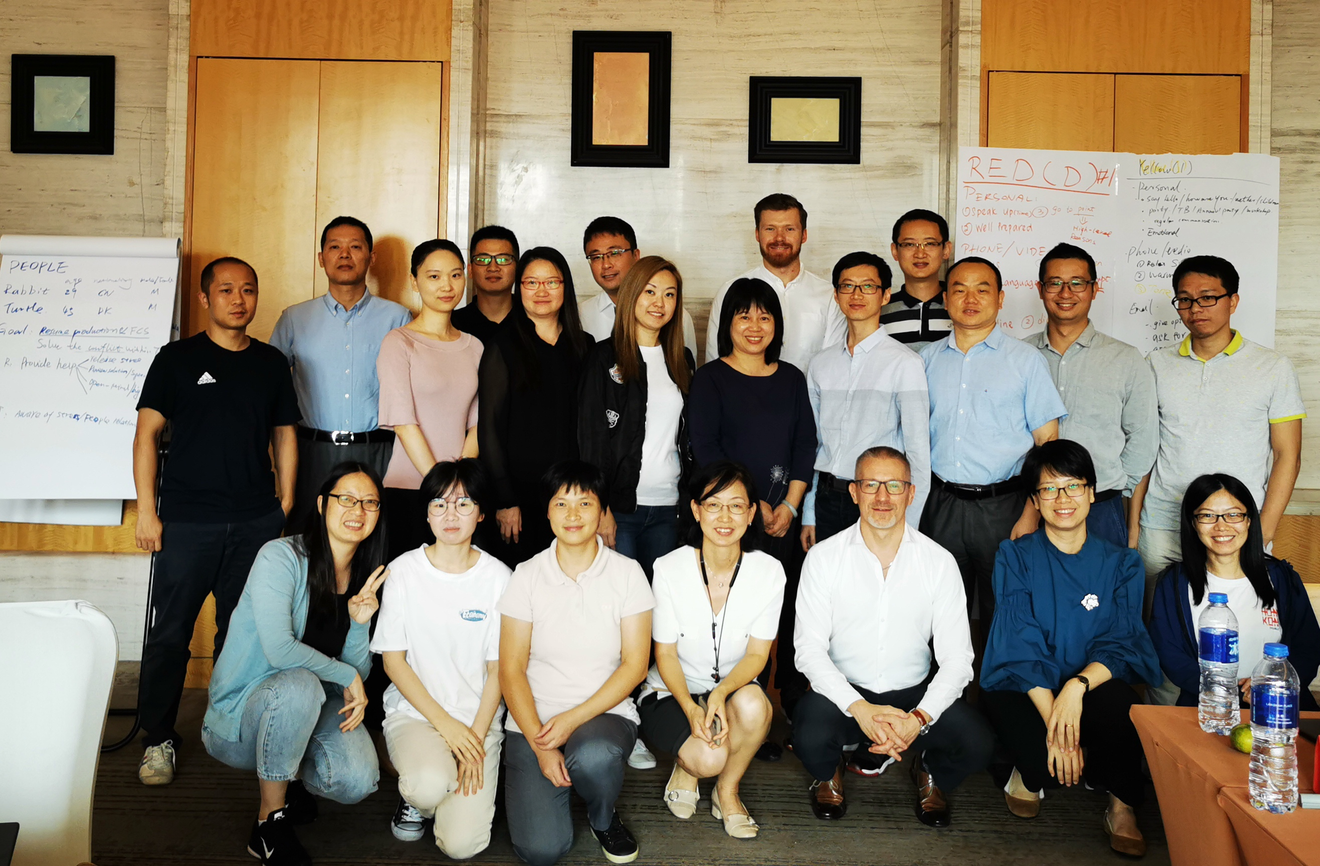 Jabra group China intercultural Global DISC Gabor Holch