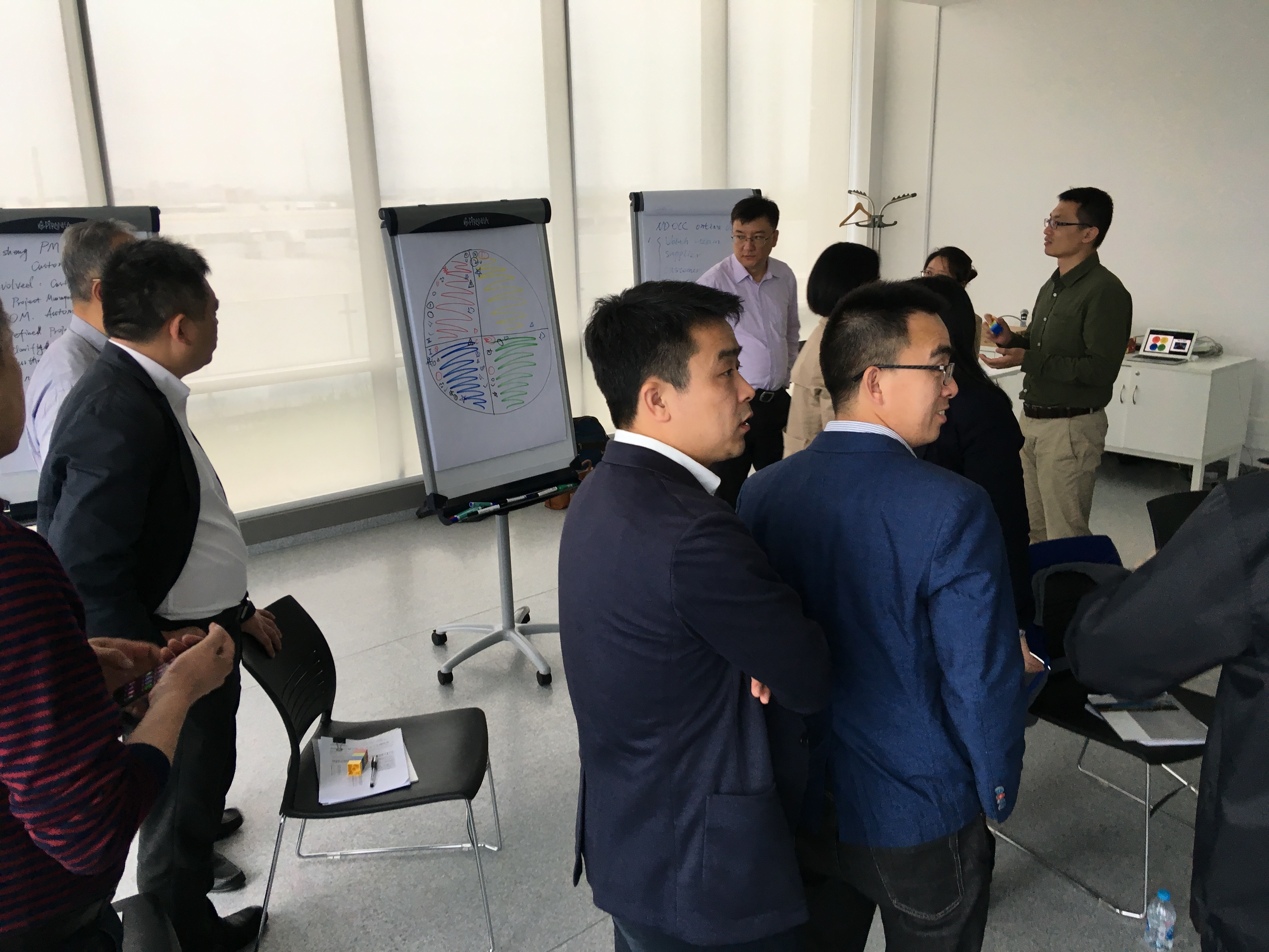 Top Team Workshop Campanile Management Consulting China