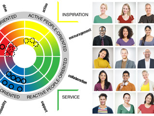 Mapping intercultural strengths makes management teams better