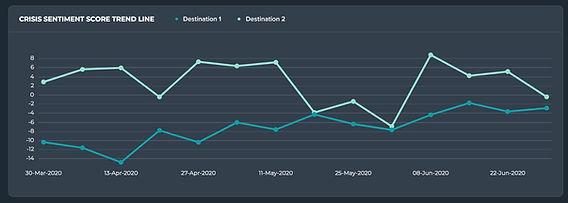 crisis-sentiment-trend-lines.jpg