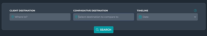 Getting started: Choosing comparative destinations